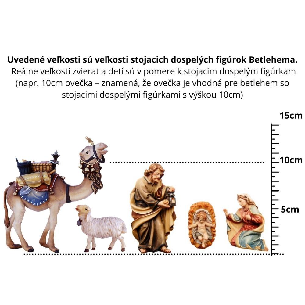Betlehem Velkosti figuriek informacna tabulka